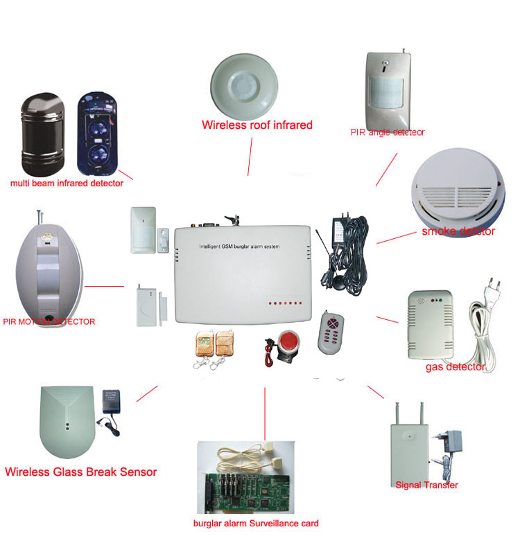 Ziton wireless fire alarm system wire center ziton fire alarm system dubai rh smarthomer site s3 website us east 1 amazonaw wireless fire alarm systems for buildings commercial fire alarm systems solutioingenieria Image collections