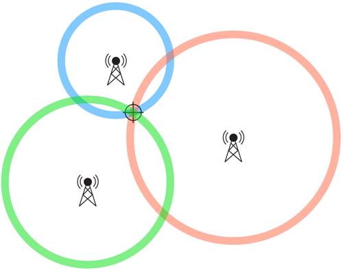 تعمل اجهزه التشويش شبكات الهاتف